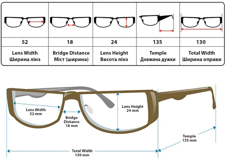 підір окулярів